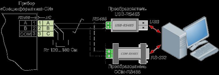 Схема подключения Online демонстрации связи с компьютером по протоколу MBPC