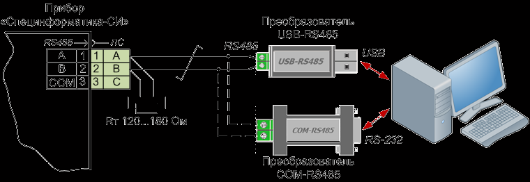 Схема подключения к компьютеру программы «MBPC Bind»