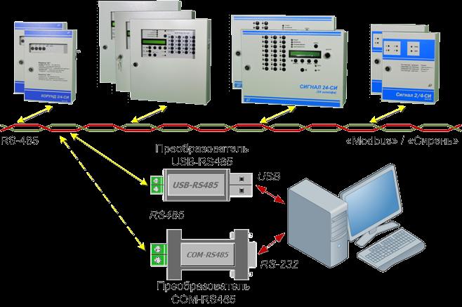 Схема подключения к компьютеру программы «MBPC Vampire»